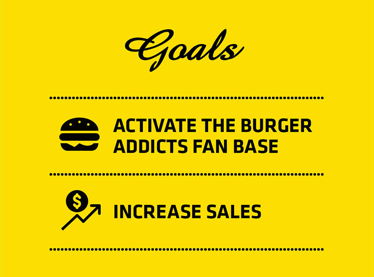 Burger Attack – Mobile Game Design & Development, Character Creation and Digital Plan