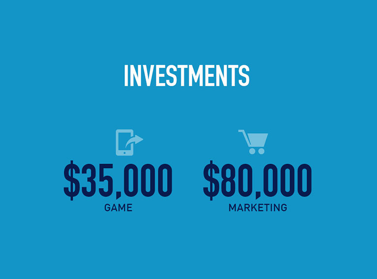 Cranberry Squeeze – Loyalty Game Development & Activation For Ocean Spray